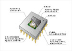 product_semiconductor_packages_detail01_img_02.jpg